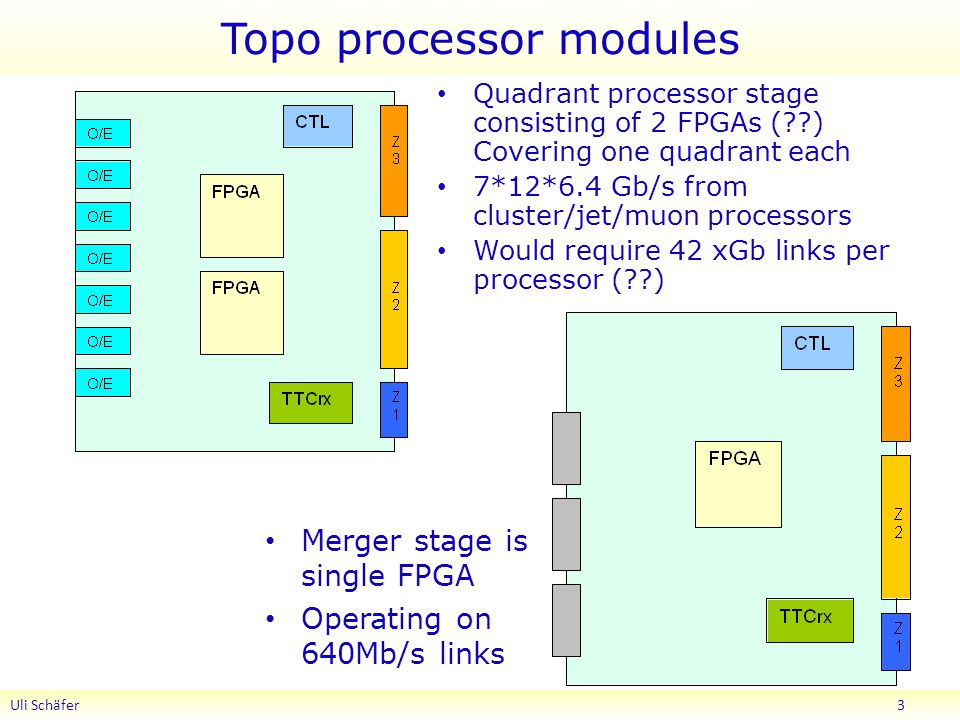 Topo processor modules Uli Schäfer 3 Quadrant processor stage consisting of 2 FPGAs ( ) Covering one quadrant each 7*12*6.4 Gb/s from cluster/jet/muon processors Would require 42 xGb links per processor ( ) Merger stage is single FPGA Operating on 640Mb/s links