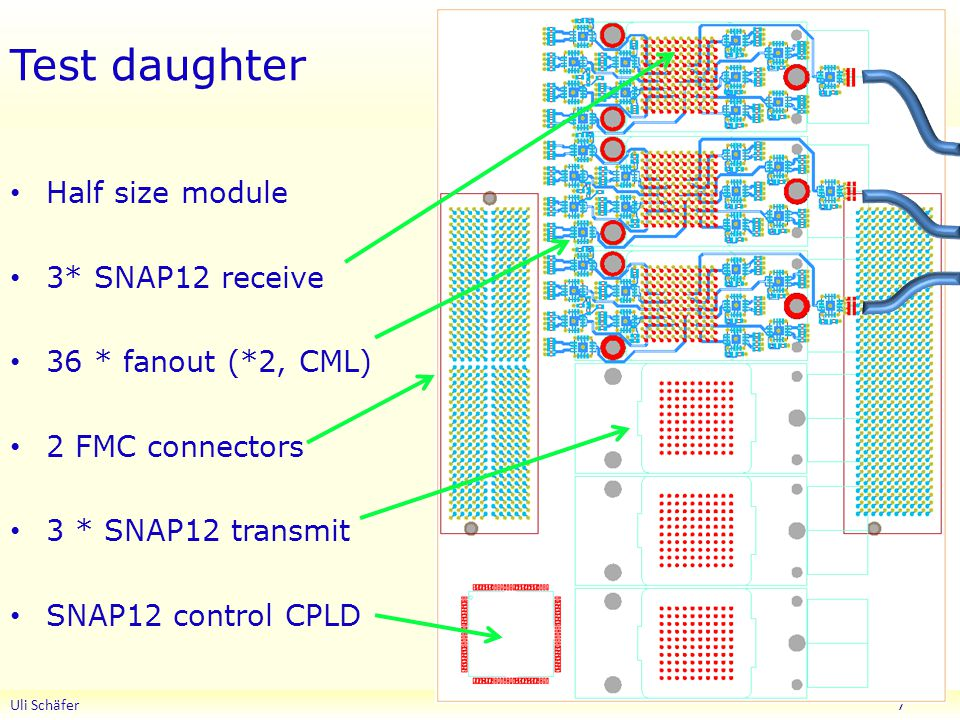 Test daughter Uli Schäfer 7 Half size module 3* SNAP12 receive 36 * fanout (*2, CML) 2 FMC connectors 3 * SNAP12 transmit SNAP12 control CPLD