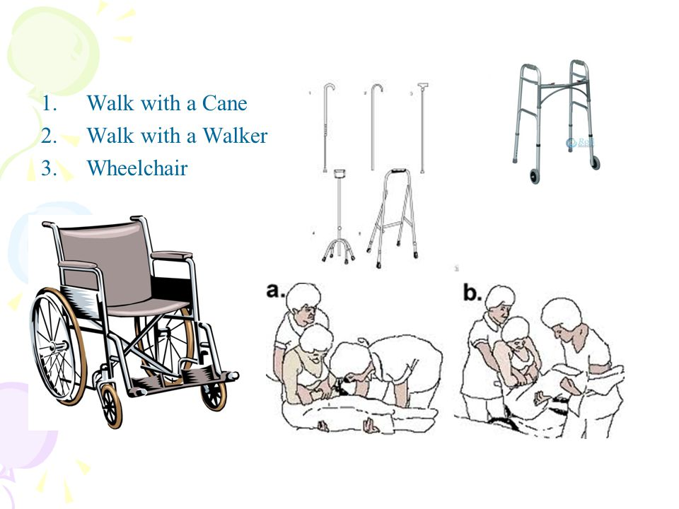 1.Walk with a Cane 2.Walk with a Walker 3.Wheelchair