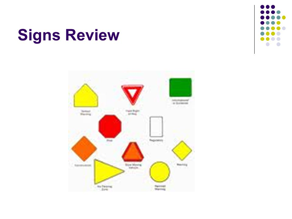 Signs Review