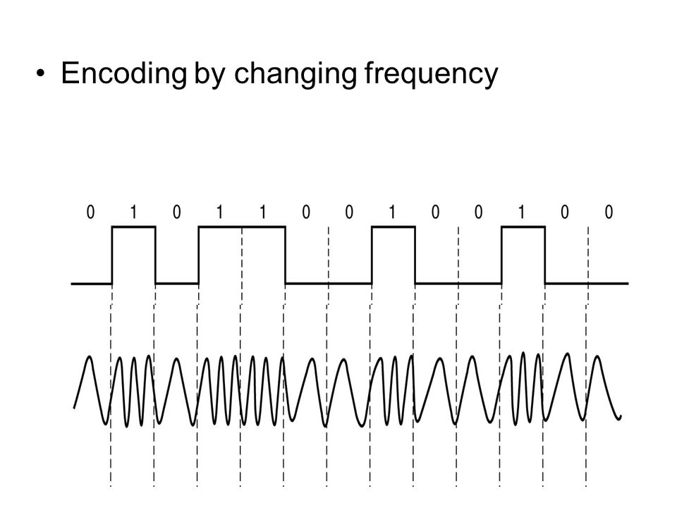 Encoding by changing frequency