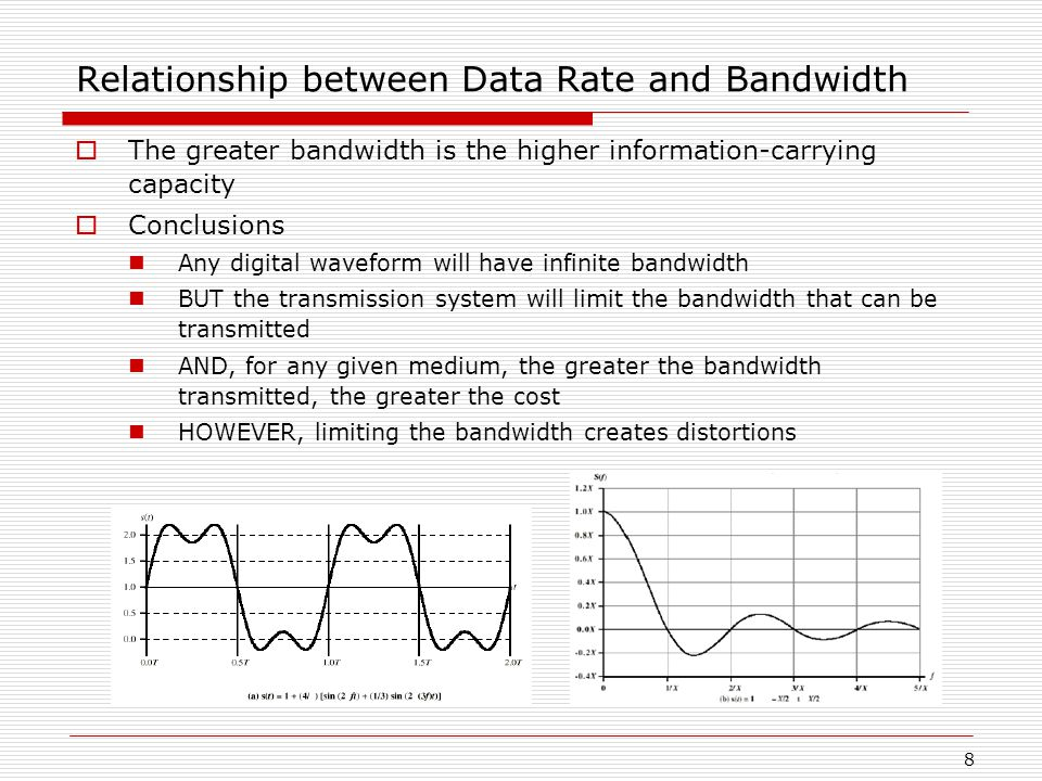 8 Relationship between Data Rate and Bandwidth  The greater bandwidth is the higher information-carrying capacity  Conclusions Any digital waveform will have infinite bandwidth BUT the transmission system will limit the bandwidth that can be transmitted AND, for any given medium, the greater the bandwidth transmitted, the greater the cost HOWEVER, limiting the bandwidth creates distortions
