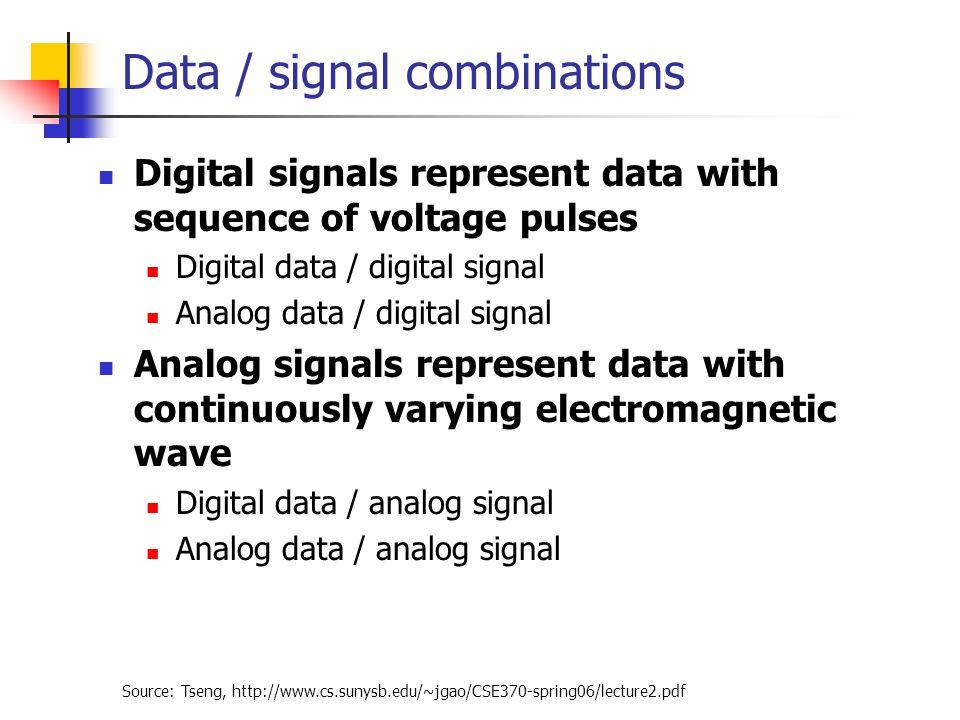 Schaum Series Analog Electronics Pdf
