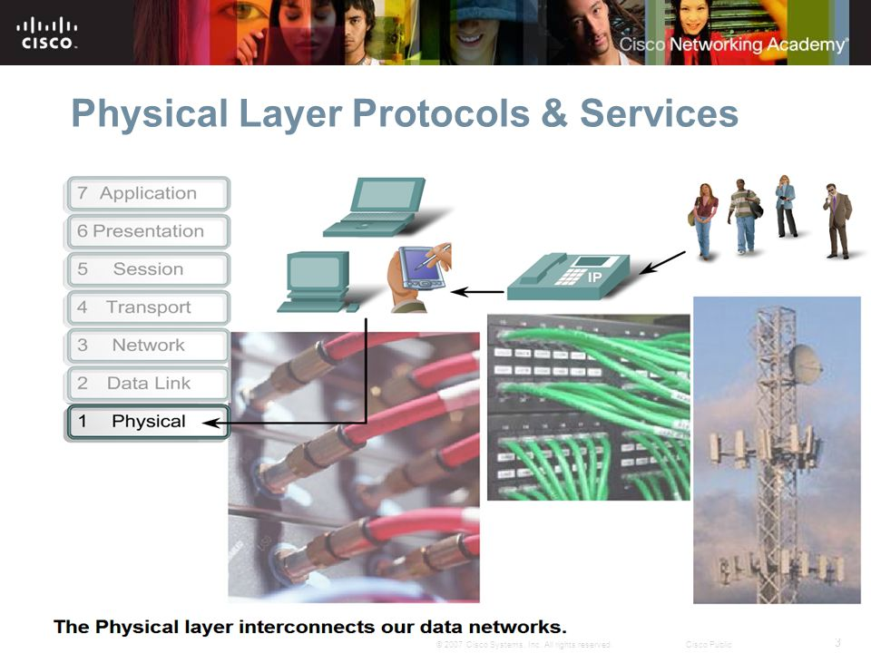 3 © 2007 Cisco Systems, Inc. All rights reserved.Cisco Public Physical Layer Protocols & Services