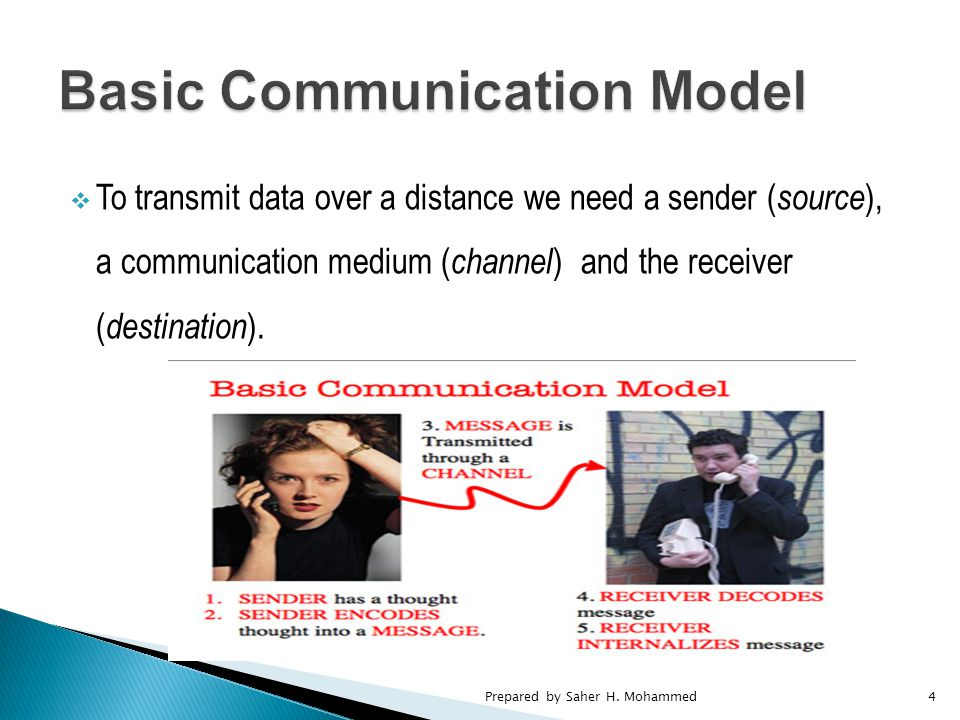  To transmit data over a distance we need a sender ( source ), a communication medium ( channel ) and the receiver ( destination ).