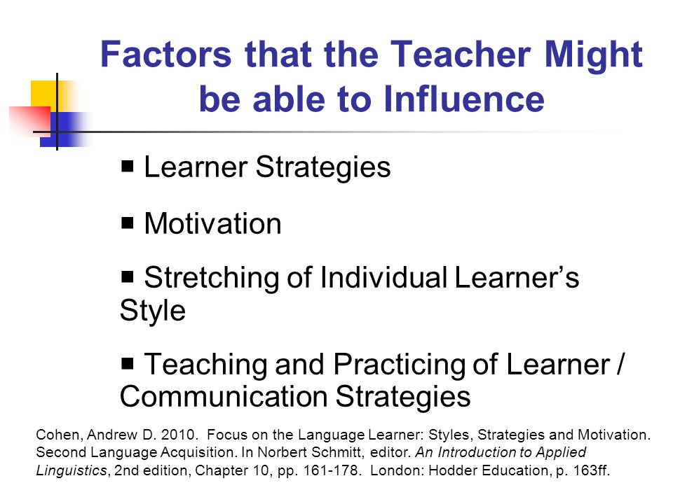 Factors that the Teacher Might be able to Influence  Learner Strategies  Motivation  Stretching of Individual Learner's Style  Teaching and Practicing of Learner / Communication Strategies Cohen, Andrew D.