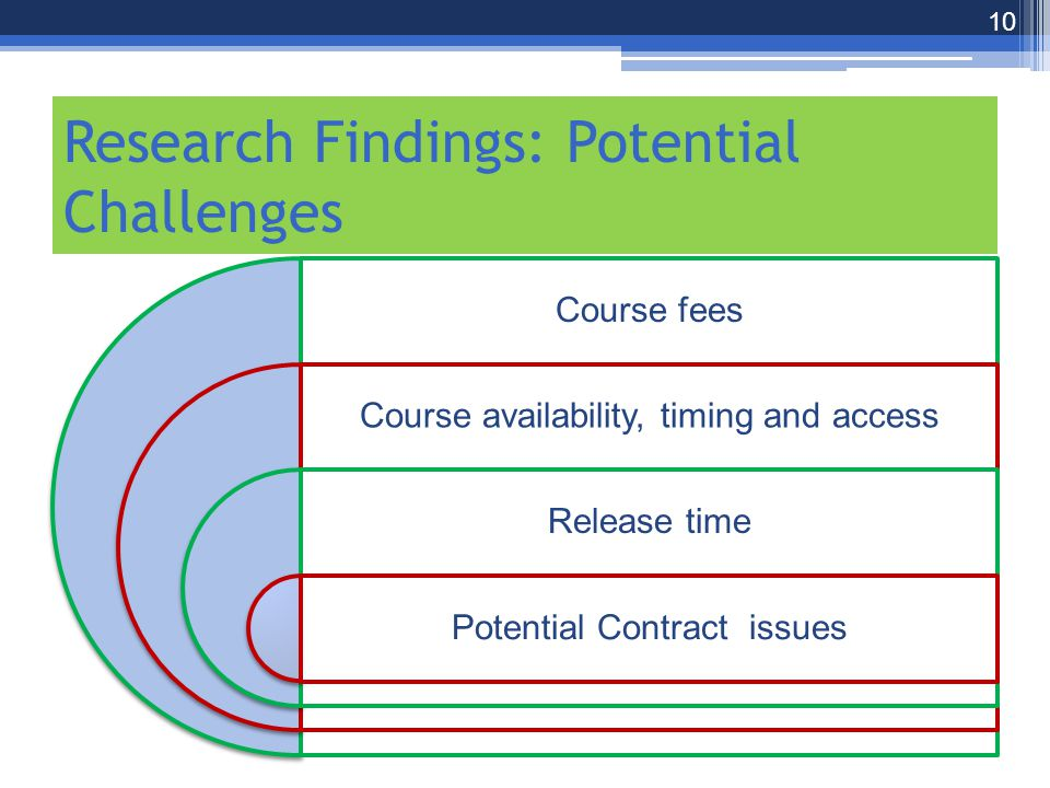 Research Findings: Potential Challenges Course fees Course availability, timing and access Release time Potential Contract issues 10