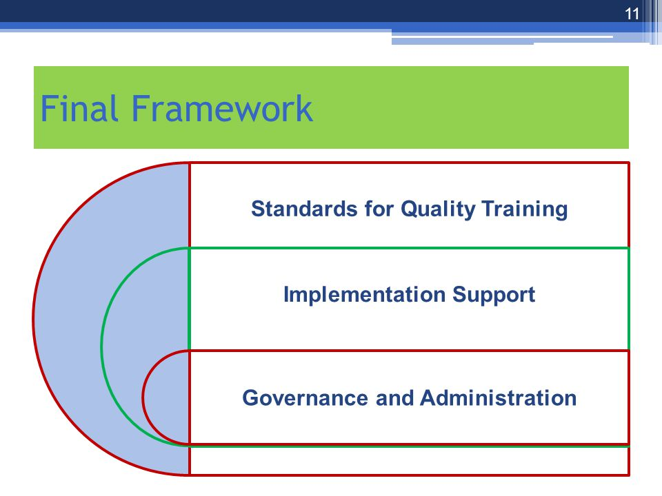 Standards for Quality Training Implementation Support Governance and Administration 11 Final Framework