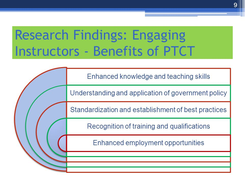 Research Findings: Engaging Instructors - Benefits of PTCT 9 Enhanced knowledge and teaching skills Understanding and application of government policy Standardization and establishment of best practices Recognition of training and qualifications Enhanced employment opportunities