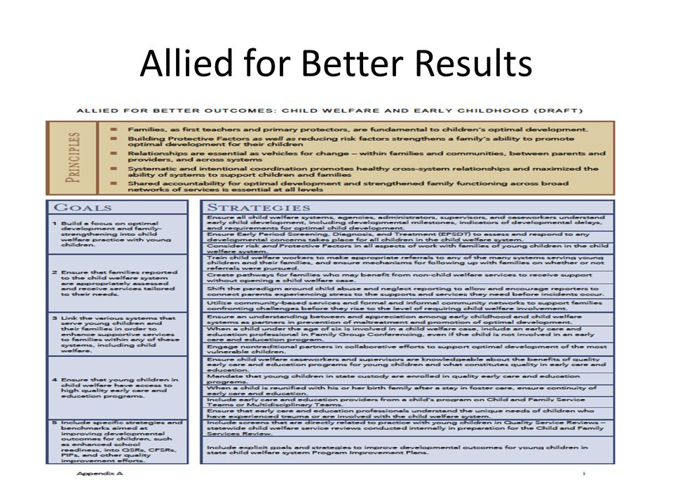 Allied for Better Results