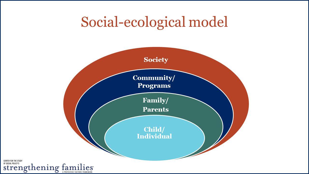 social ecological model Slides ecological model (pdf) transcript ecological model social determinants of health evolution of the ecological model in public health richard.