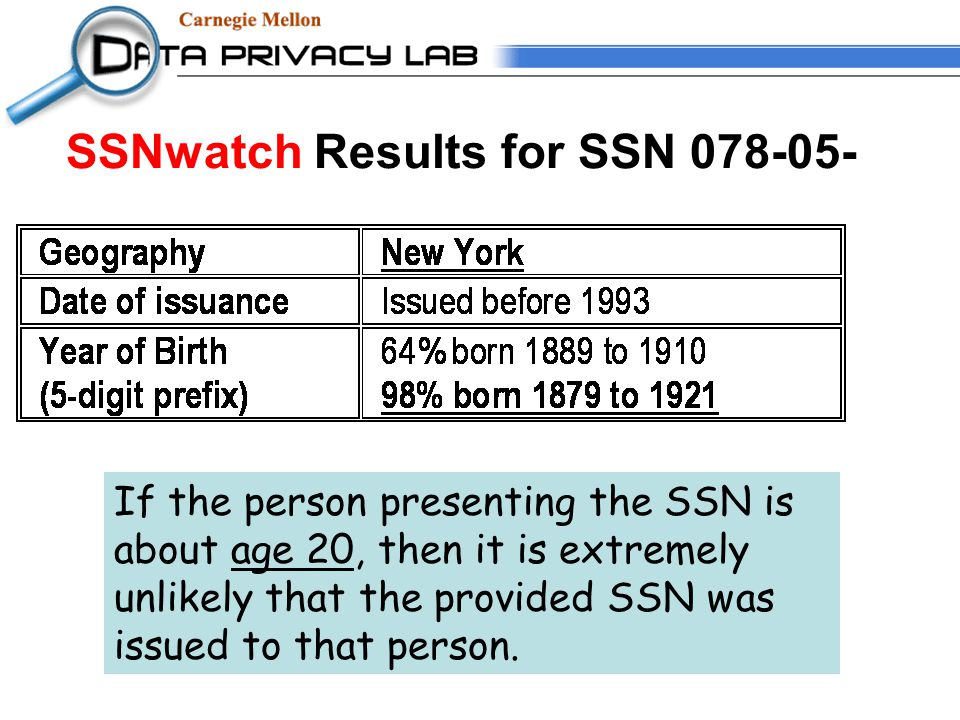 SSNwatch Results for SSN 078-05- If the person presenting the SSN is about age 20, then it is extremely unlikely that the provided SSN was issued to that person.