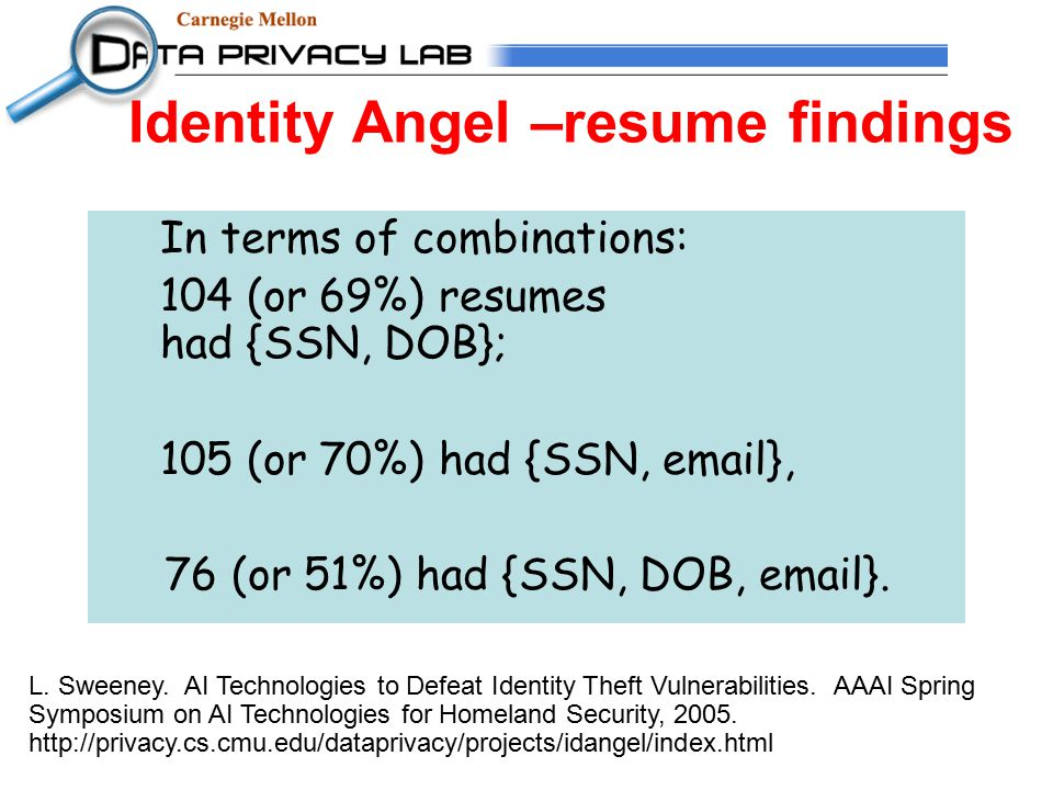 Identity Angel –resume findings In terms of combinations: 104 (or 69%) resumes had {SSN, DOB}; 105 (or 70%) had {SSN, email}, 76 (or 51%) had {SSN, DOB, email}.