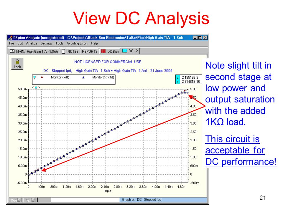 21 View DC Analysis Note slight tilt in second stage at low power and output saturation with the added 1KΩ load.