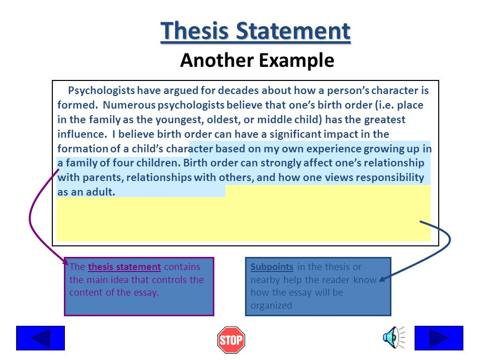 Thesis Statement Steps