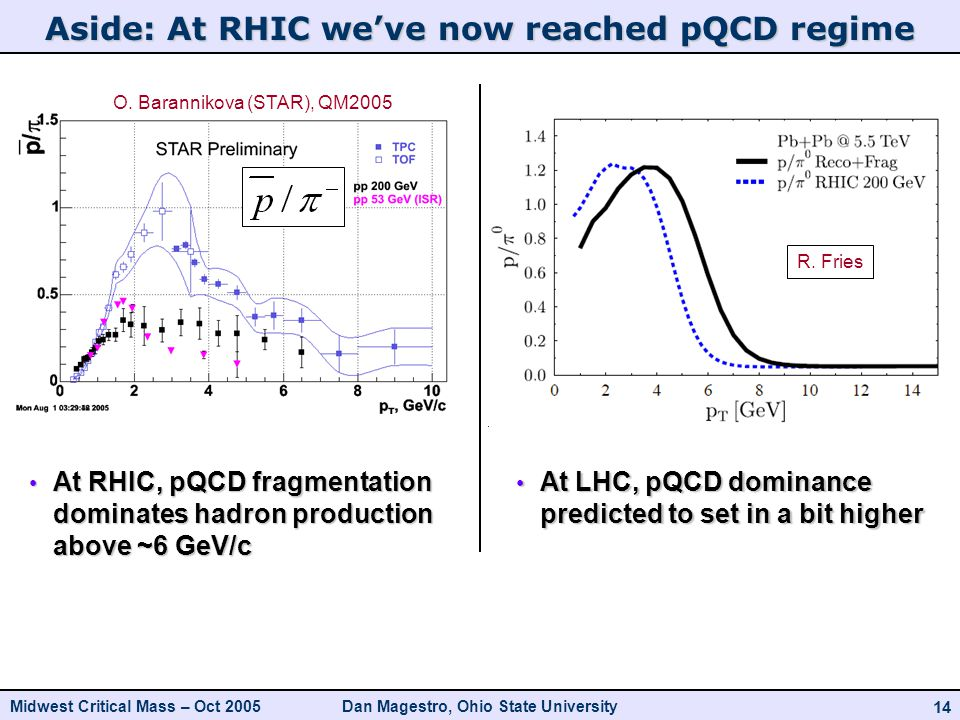Midwest Critical Mass – Oct Dan Magestro, Ohio State University Aside: At RHIC we've now reached pQCD regime O.