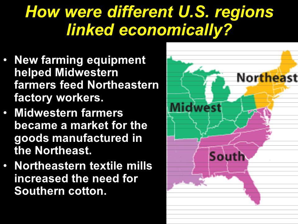 How were different U.S. regions linked economically.