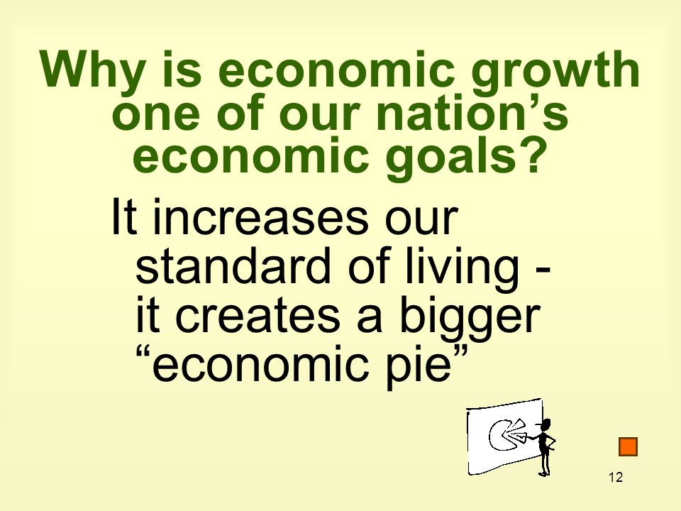 12 Why is economic growth one of our nation's economic goals.
