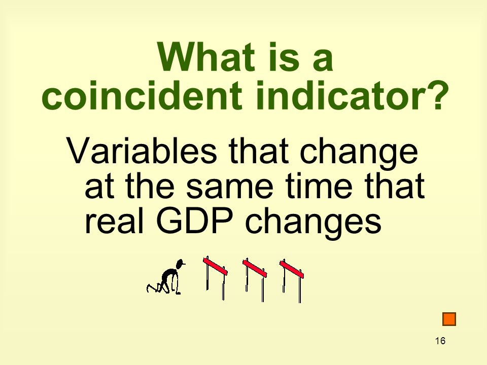 16 What is a coincident indicator Variables that change at the same time that real GDP changes
