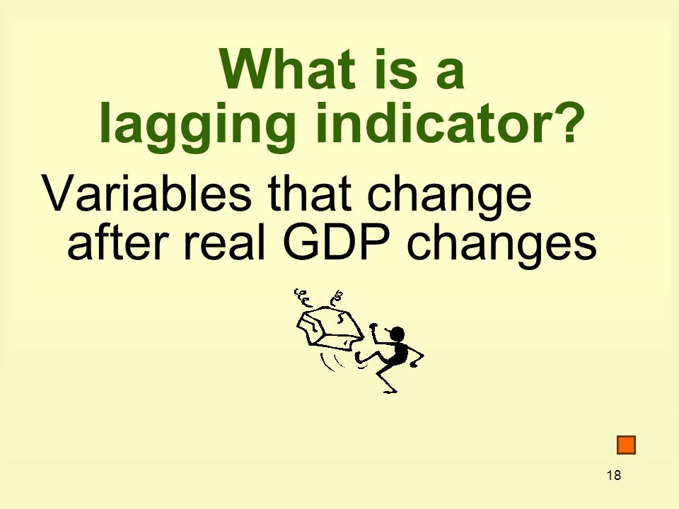 18 What is a lagging indicator Variables that change after real GDP changes