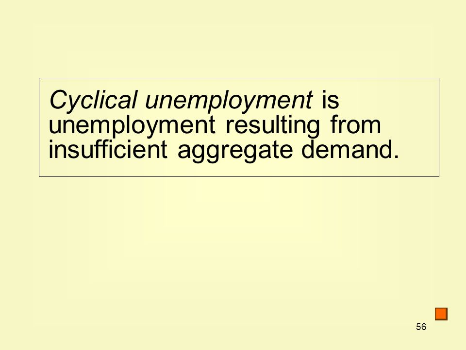 56 Cyclical unemployment is unemployment resulting from insufficient aggregate demand.