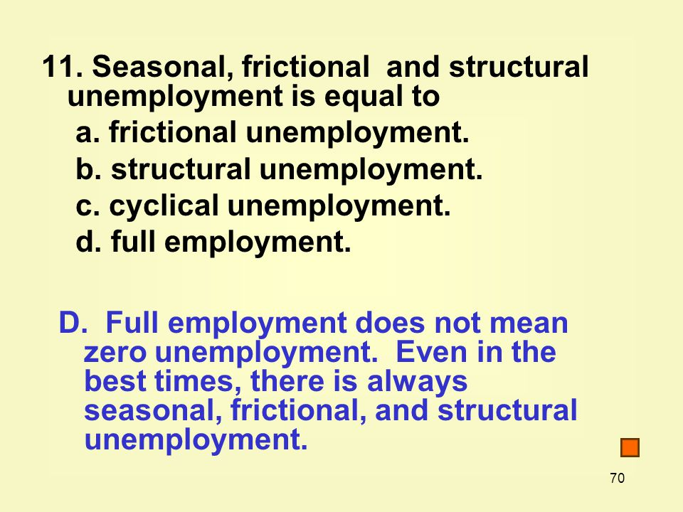 Seasonal, frictional and structural unemployment is equal to a.