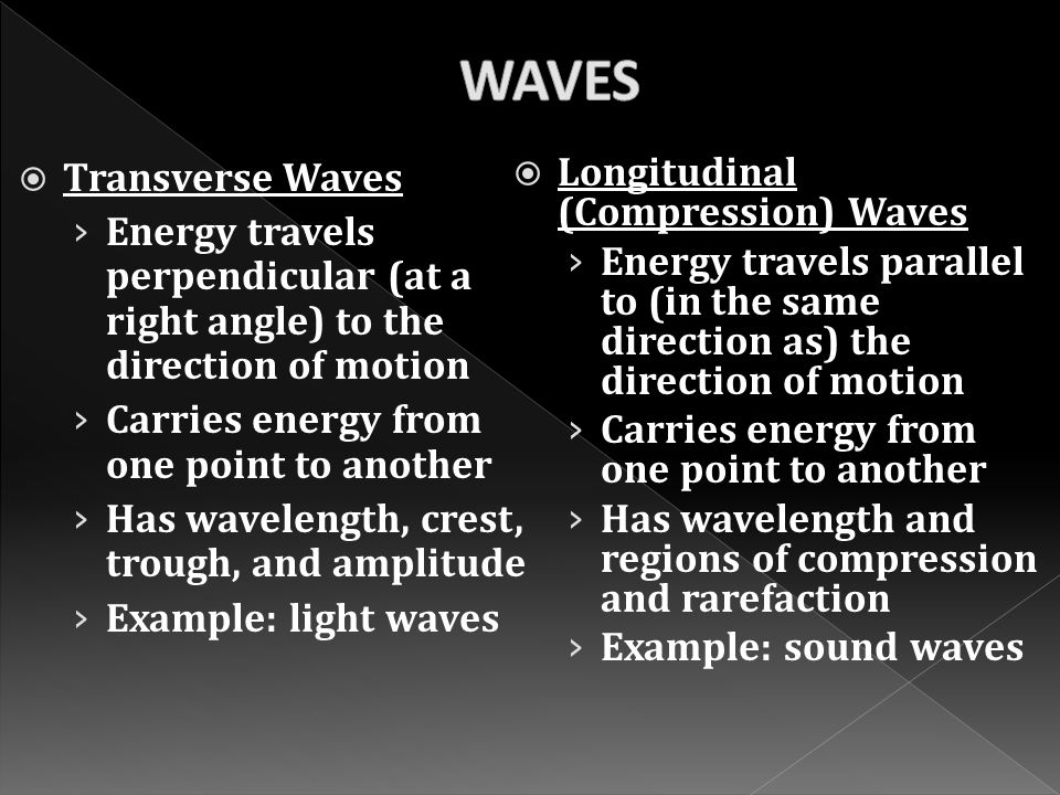  Transverse Waves › Energy travels perpendicular (at a right angle) to the direction of motion › Carries energy from one point to another › Has wavelength, crest, trough, and amplitude › Example: light waves  Longitudinal (Compression) Waves › Energy travels parallel to (in the same direction as) the direction of motion › Carries energy from one point to another › Has wavelength and regions of compression and rarefaction › Example: sound waves