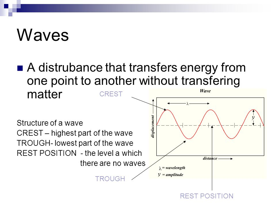 Waves A distrubance that transfers energy from one point to another without transfering matter Structure of a wave CREST – highest part of the wave TROUGH- lowest part of the wave REST POSITION - the level a which there are no waves CREST TROUGH REST POSITION