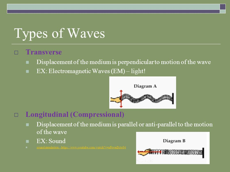 Types of Waves  Transverse Displacement of the medium is perpendicular to motion of the wave EX: Electromagnetic Waves (EM) – light.