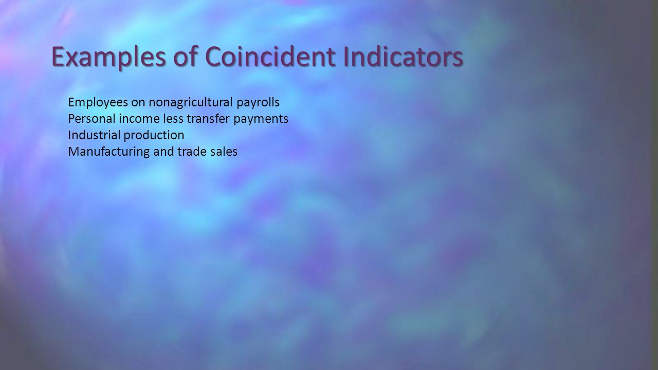 Examples of Coincident Indicators Employees on nonagricultural payrolls Personal income less transfer payments Industrial production Manufacturing and trade sales