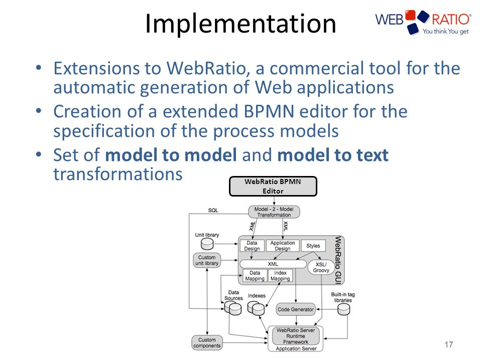Implementation Extensions to WebRatio, a commercial tool for the automatic generation of Web applications Creation of a extended BPMN editor for the specification of the process models Set of model to model and model to text transformations 17 WebRatio BPMN Editor