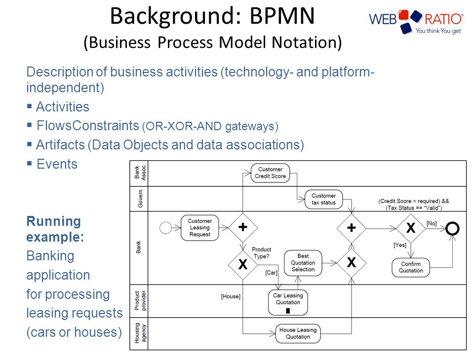 Background: BPMN (Business Process Model Notation) 7 Description of business activities (technology- and platform- independent)  Activities  FlowsConstraints (OR-XOR-AND gateways)  Artifacts (Data Objects and data associations)  Events Running example: Banking application for processing leasing requests (cars or houses)