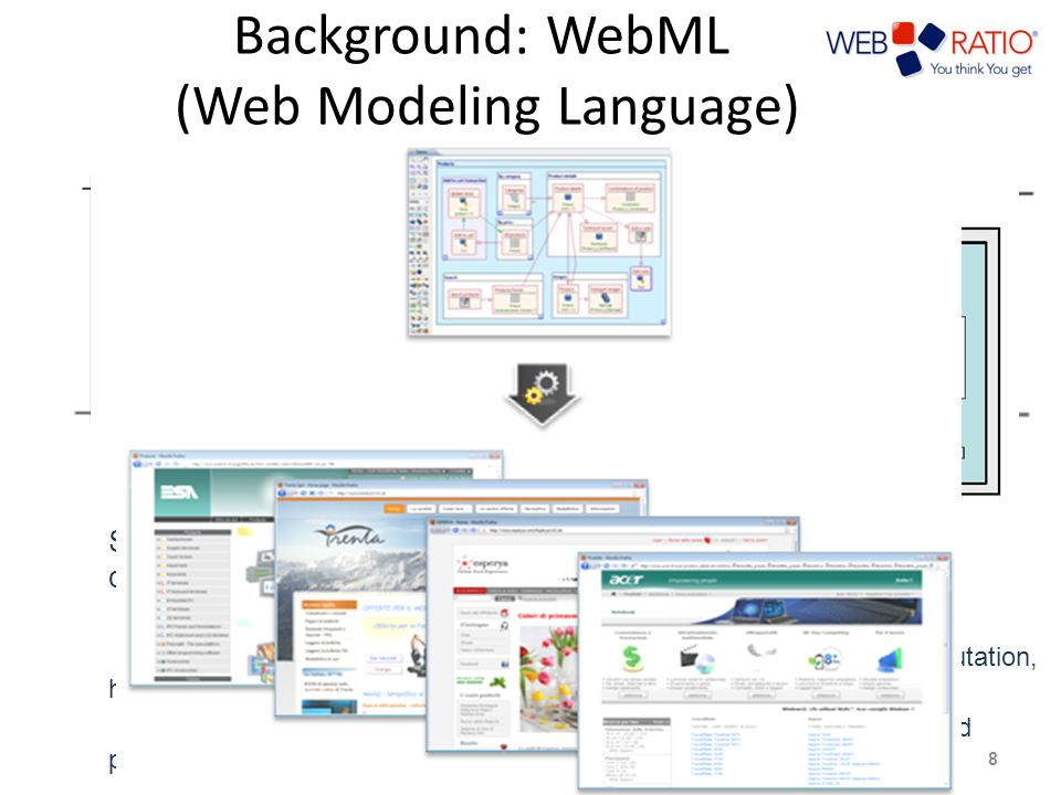 Background: WebML (Web Modeling Language)   8 Web Modeling Language Specification of interactive, integrated Web applications through orthogonal models.