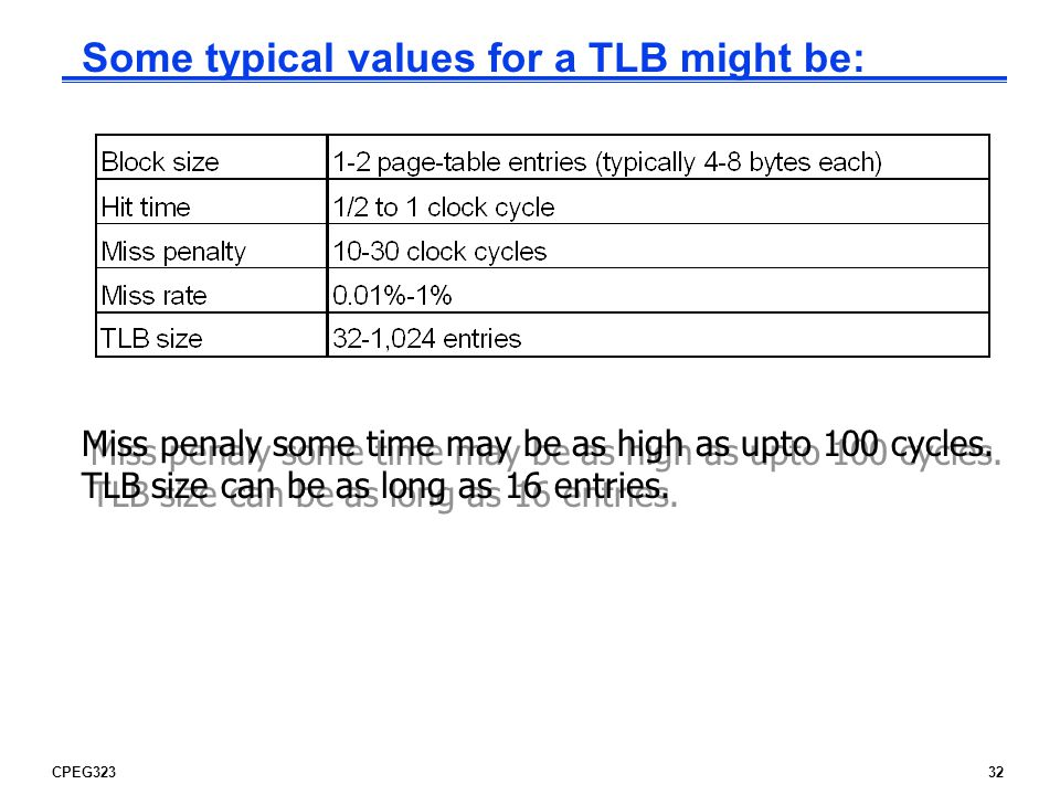 CPEG32332 Some typical values for a TLB might be: Miss penaly some time may be as high as upto 100 cycles.