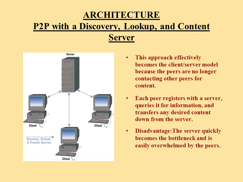 ARCHITECTURE P2P with a Discovery, Lookup, and Content Server This approach effectively becomes the client/server model because the peers are no longer contacting other peers for content.