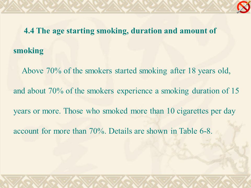 4.4 The age starting smoking, duration and amount of smoking Above 70% of the smokers started smoking after 18 years old, and about 70% of the smokers experience a smoking duration of 15 years or more.