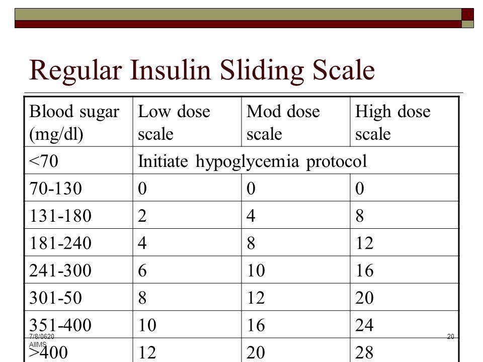 Sliding scale insulin chart dosage continuous postoperative
