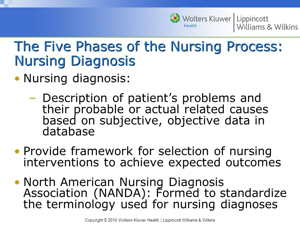 Copyright © 2010 Wolters Kluwer Health | Lippincott Williams & Wilkins The Five Phases of the Nursing Process: Nursing Diagnosis Nursing diagnosis: –Description of patient's problems and their probable or actual related causes based on subjective, objective data in database Provide framework for selection of nursing interventions to achieve expected outcomes North American Nursing Diagnosis Association (NANDA): Formed to standardize the terminology used for nursing diagnoses