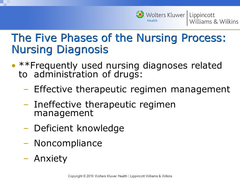 Copyright © 2010 Wolters Kluwer Health | Lippincott Williams & Wilkins The Five Phases of the Nursing Process: Nursing Diagnosis **Frequently used nursing diagnoses related to administration of drugs: –Effective therapeutic regimen management –Ineffective therapeutic regimen management –Deficient knowledge –Noncompliance –Anxiety