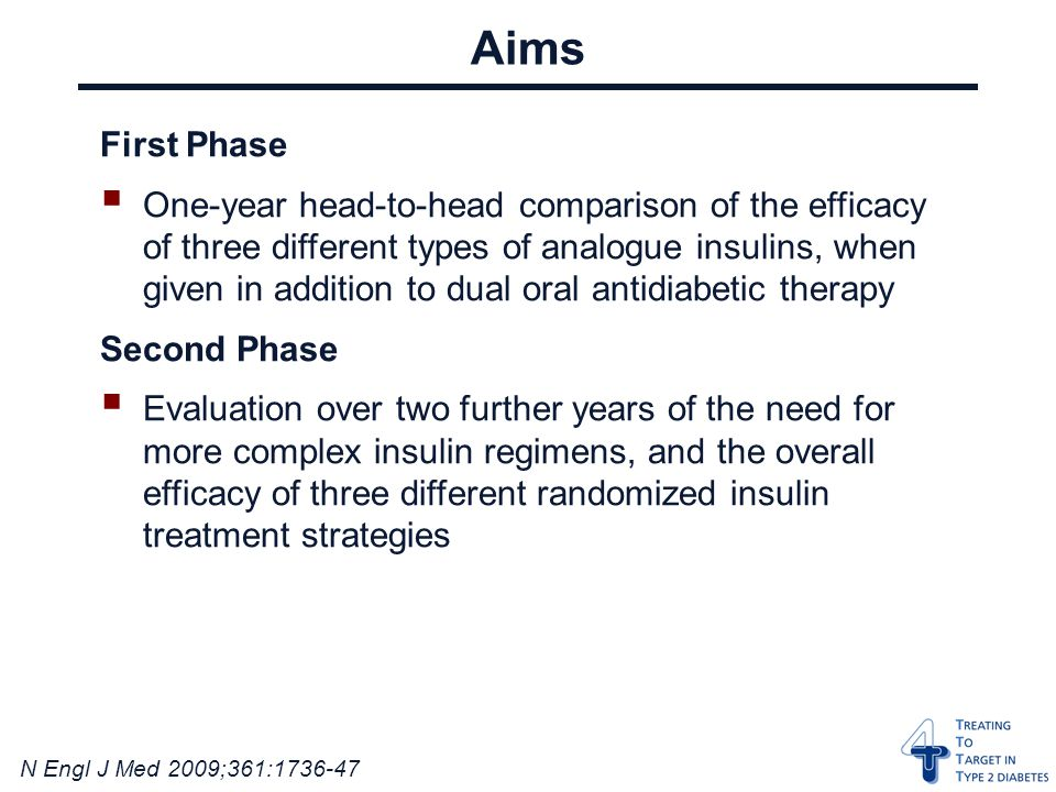N Engl J Med 2009;361: Aims First Phase  One-year head-to-head comparison of the efficacy of three different types of analogue insulins, when given in addition to dual oral antidiabetic therapy Second Phase  Evaluation over two further years of the need for more complex insulin regimens, and the overall efficacy of three different randomized insulin treatment strategies