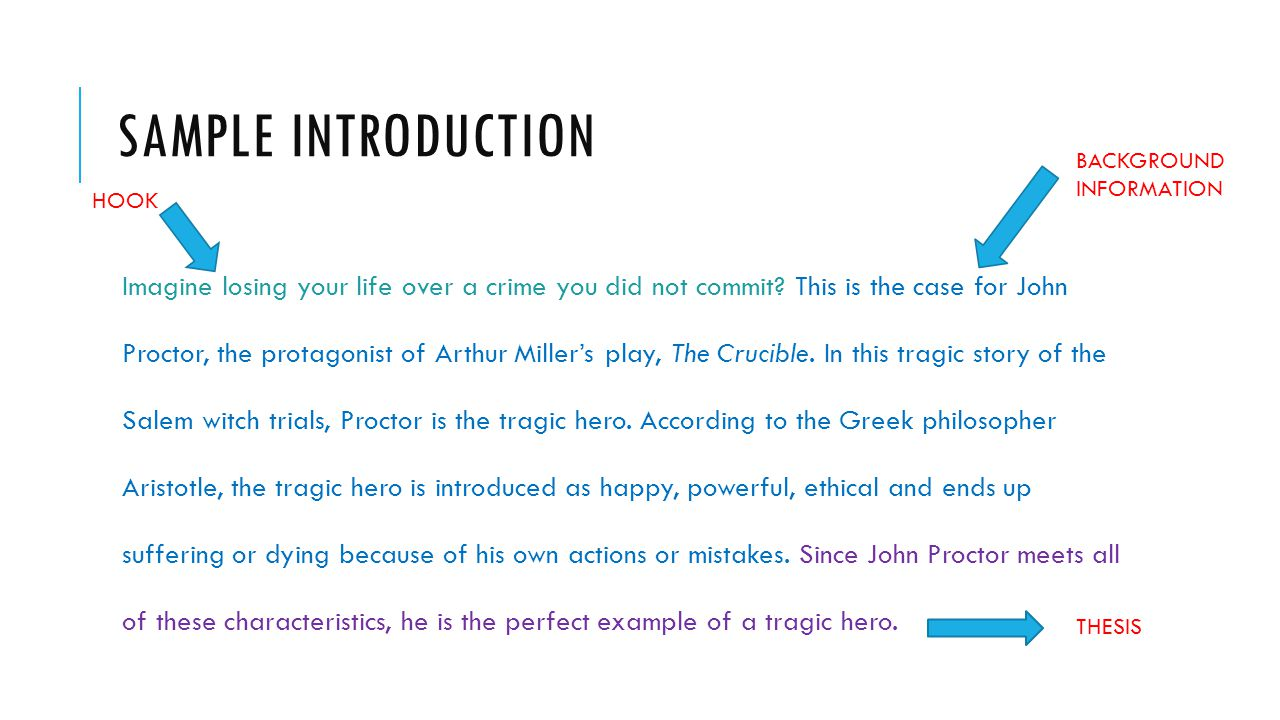 an analysis of john proctors role as a tragic hero in arthur millers play the crucible Gcse: arthur miller for john proctors death because if there arthur miller's representation of a working class hero at the beginning of the play.