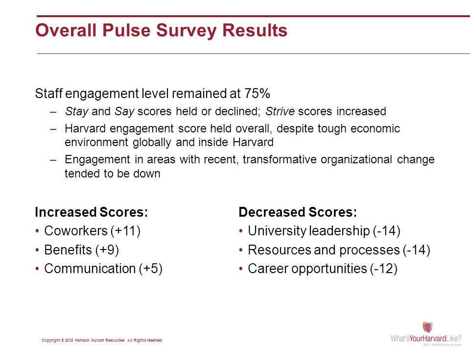 Overall Pulse Survey Results Staff engagement level remained at 75% –Stay and Say scores held or declined; Strive scores increased –Harvard engagement score held overall, despite tough economic environment globally and inside Harvard –Engagement in areas with recent, transformative organizational change tended to be down Copyright © 2012 Harvard Human Resources All Rights reserved Increased Scores: Coworkers (+11) Benefits (+9) Communication (+5) Decreased Scores: University leadership (-14) Resources and processes (-14) Career opportunities (-12)