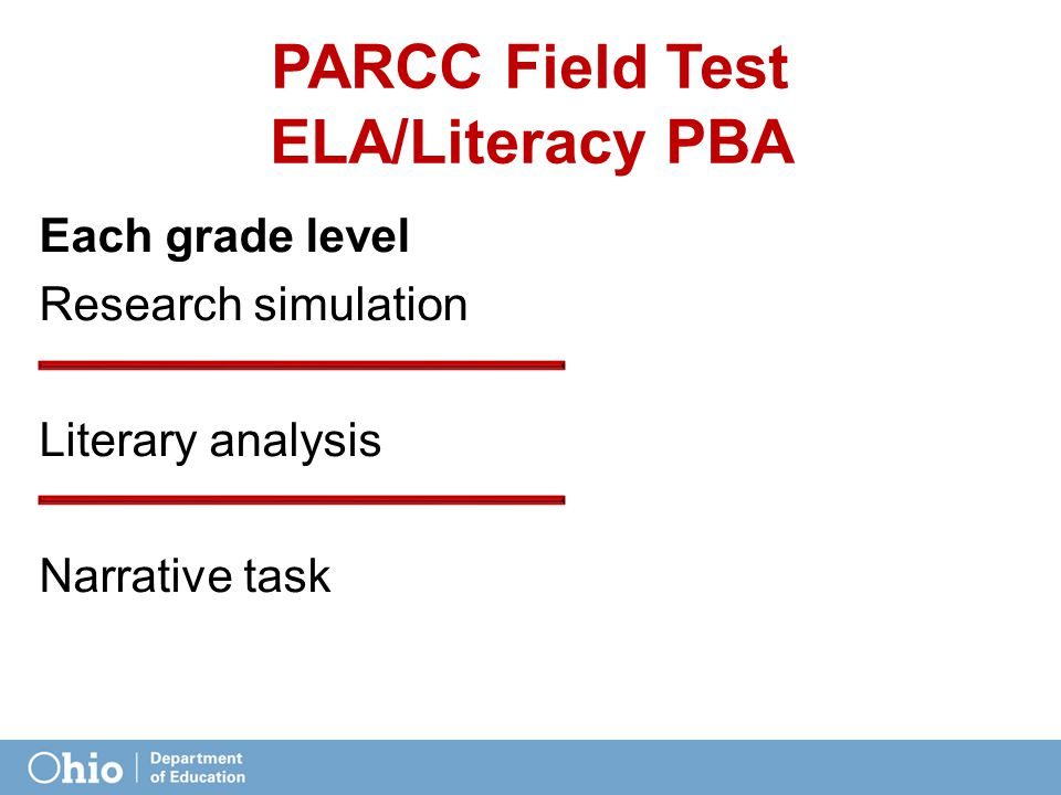 PARCC Field Test ELA/Literacy PBA Each grade level Research simulation Literary analysis Narrative task