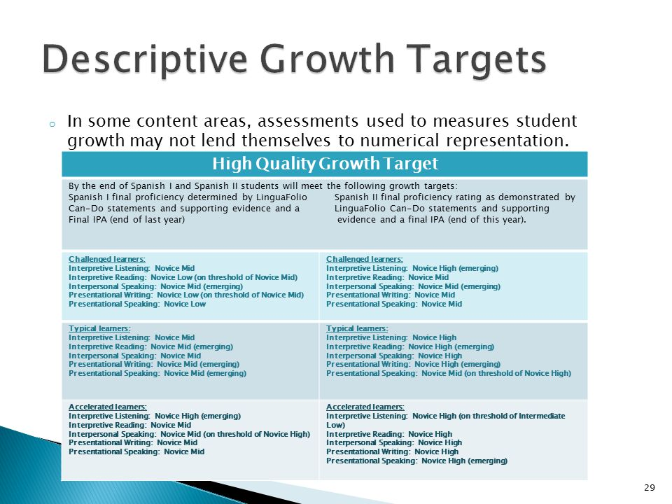 o In some content areas, assessments used to measures student growth may not lend themselves to numerical representation.