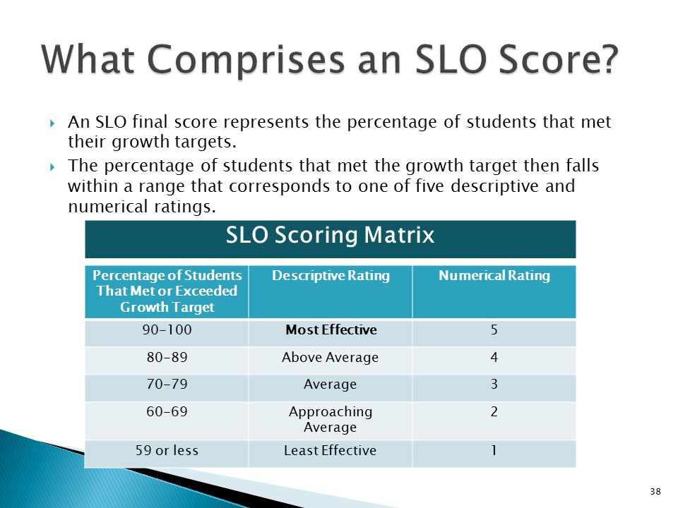  An SLO final score represents the percentage of students that met their growth targets.