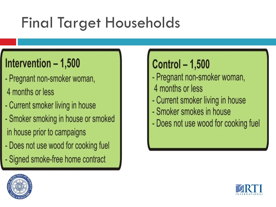 Final Target Households