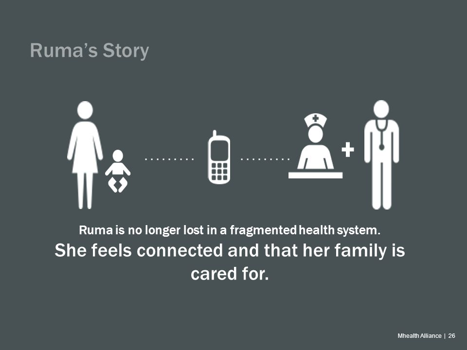 Mhealth Alliance | 26 Ruma's Story Ruma is no longer lost in a fragmented health system.