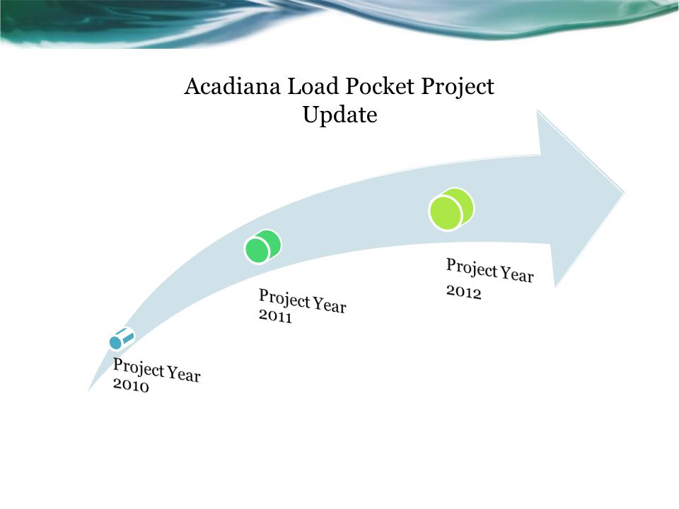 Acadiana Load Pocket Project Update