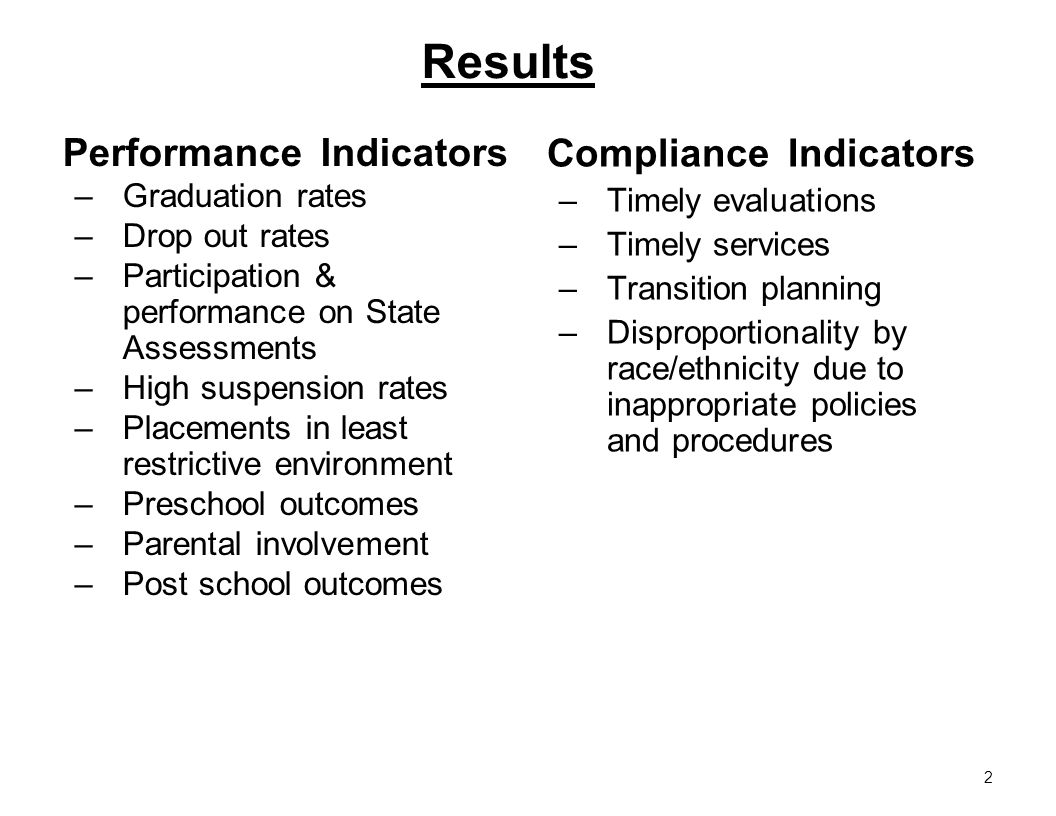2 Results Performance Indicators –Graduation rates –Drop out rates –Participation & performance on State Assessments –High suspension rates –Placements in least restrictive environment –Preschool outcomes –Parental involvement –Post school outcomes Compliance Indicators –Timely evaluations –Timely services –Transition planning –Disproportionality by race/ethnicity due to inappropriate policies and procedures
