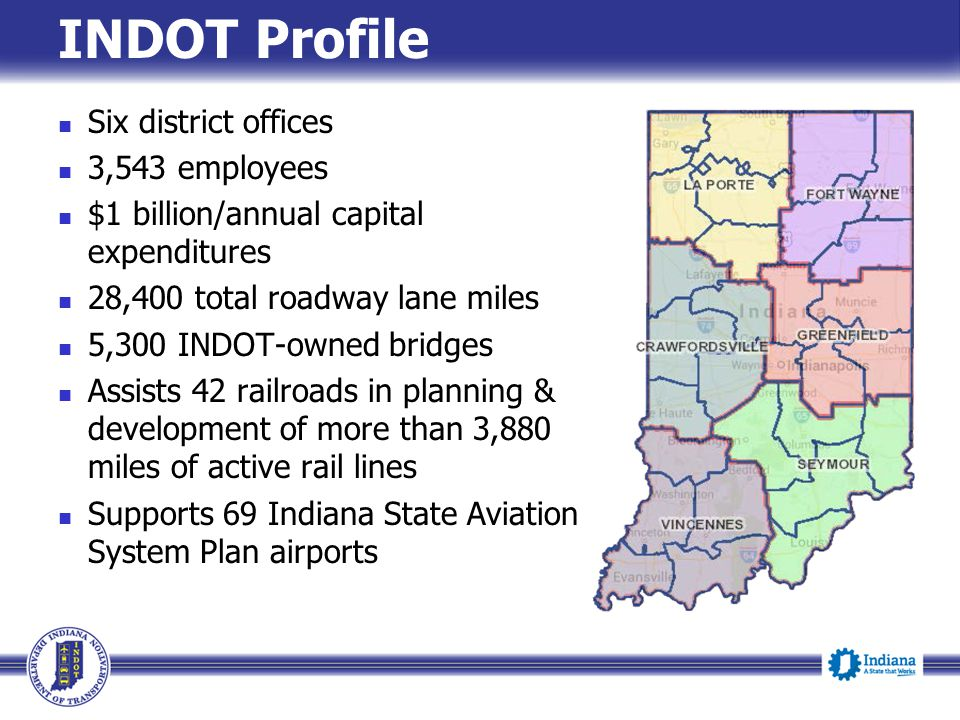 Six district offices 3,543 employees $1 billion/annual capital expenditures 28,400 total roadway lane miles 5,300 INDOT-owned bridges Assists 42 railroads in planning & development of more than 3,880 miles of active rail lines Supports 69 Indiana State Aviation System Plan airports INDOT Profile